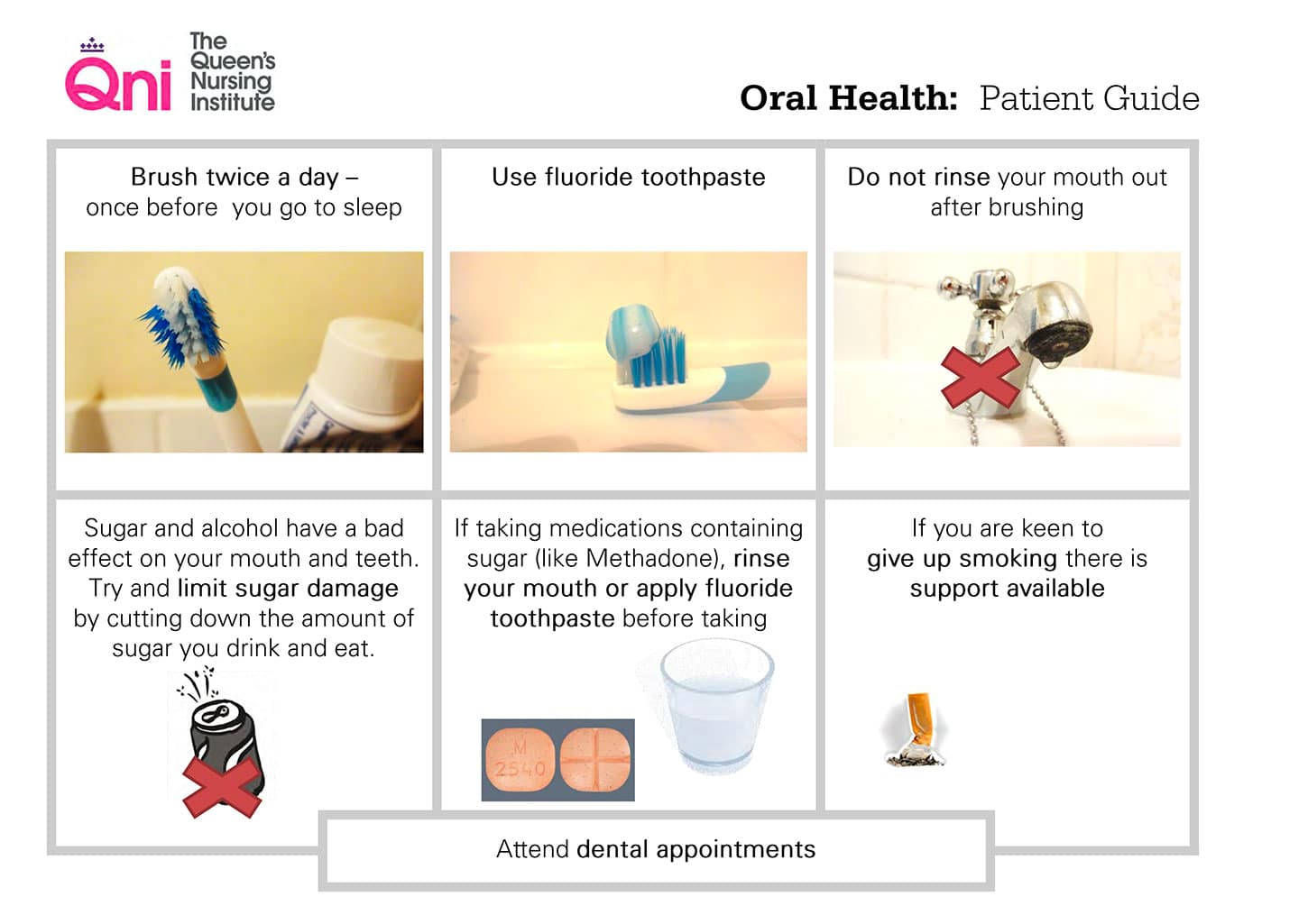 Oral health patient guide poster
